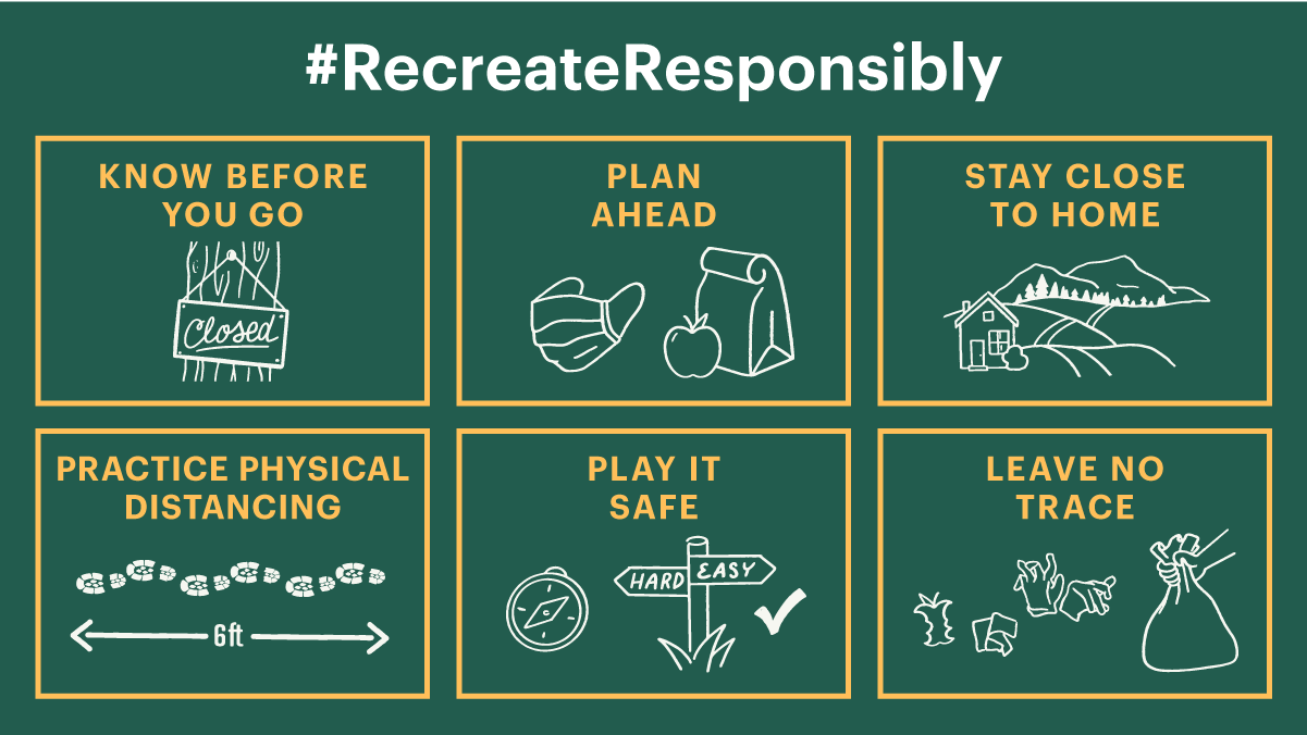 Recreate responsibility.